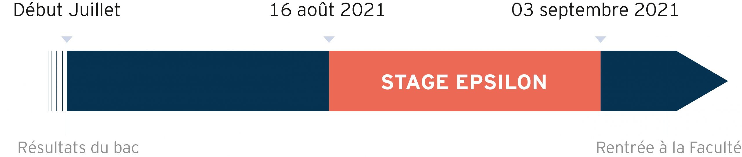 prepa-epsilon-stage-prepa-medecine-paris